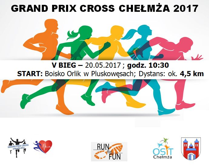 plakat GP CROSS 2017 20.05