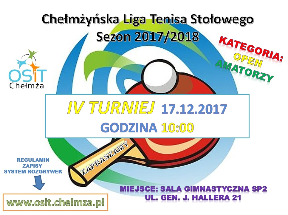 plakat IV Turniej
